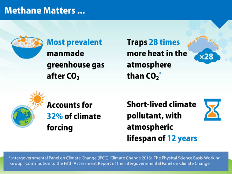 infographic_3_methane_matters